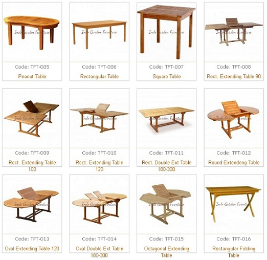 Informations Table Furniture