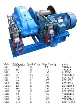 Jm Model Slow Speed Electric Winch