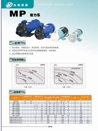 Jmx Acid And Alkali Resistant Magnetic Pump 1 5hp