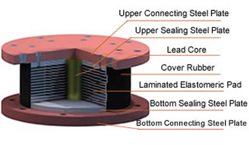 Lead Rubber Bearing For Seismic Isolation