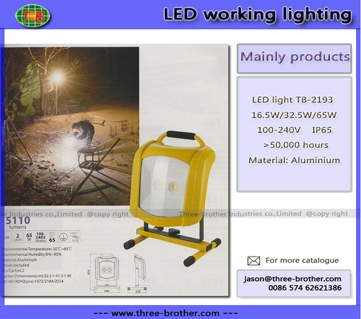Led Working Lights Produce According To Customers Requirements