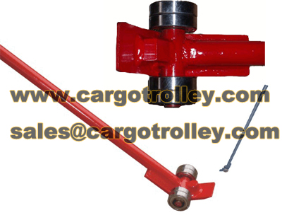 Lifting Pinch Bar Pictures