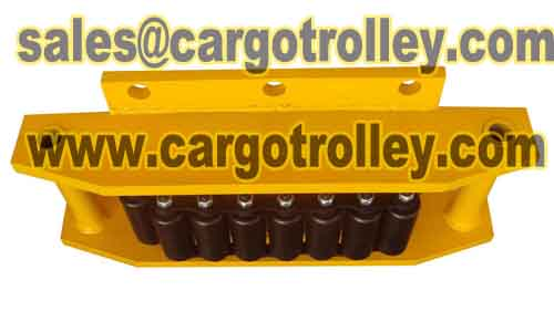 Load Moving Roller Skids Applications
