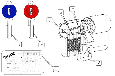 Lock Cylinder Snaking Key Way Rayma International Trading Co Ltd