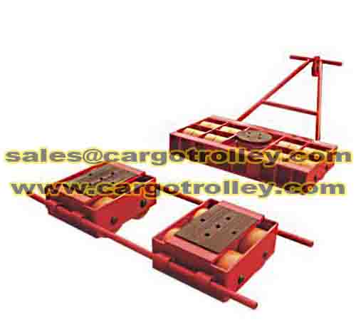 Machinery Moving Rollers Equipment Easily