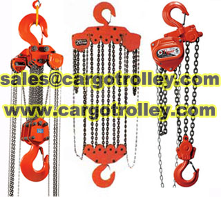 Manual Chain Hoist Features And Hand Details