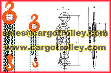 Manual Chain Hoist Instruction