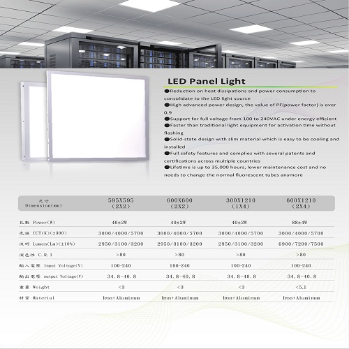 Maxray Led Panel Light