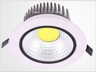 Most Popular Cob Lights Rds Lighting