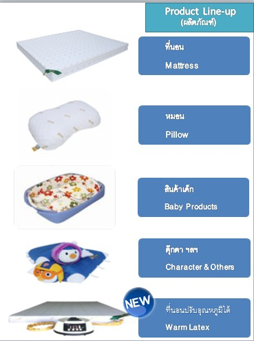 Natural Latex Mattress Pillows And Other Product