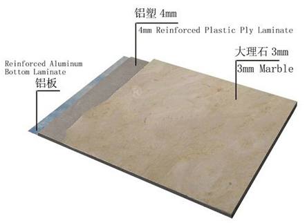 Natural Stone Laminated On Plastic