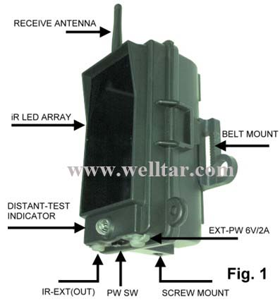 Night Vision Infrared Black Flash Extender From Welltar