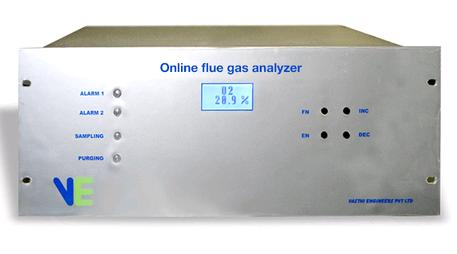 Online Flue Gas Analyzer With Alarm