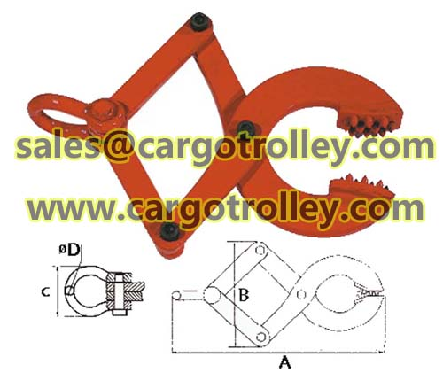 Pallet Puller Clamp Know As Grabber