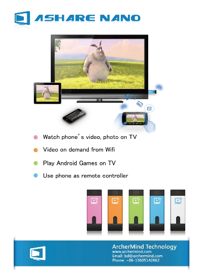 Phone Accessory As Well Tv Dongle