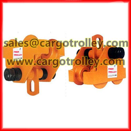 Plain Trolleys Applications