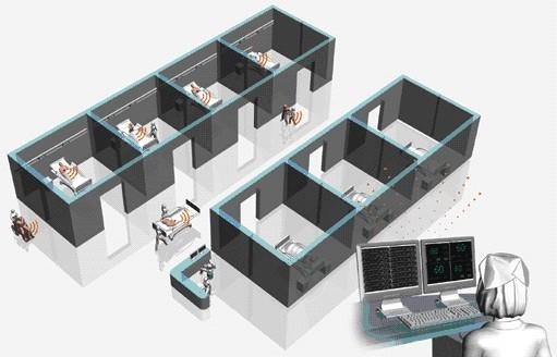 Pulse Spo2 Telemetry Monitoring System