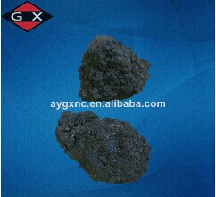 Refractory Product Anhydrous Mudgun Mass