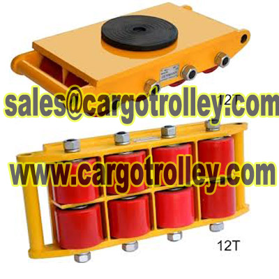 Roller Dollies And Equipment Kit Application