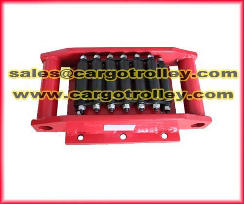 Roller Skids Kit Specifications