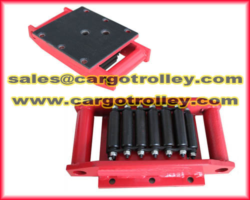 Roller Skids Pictures