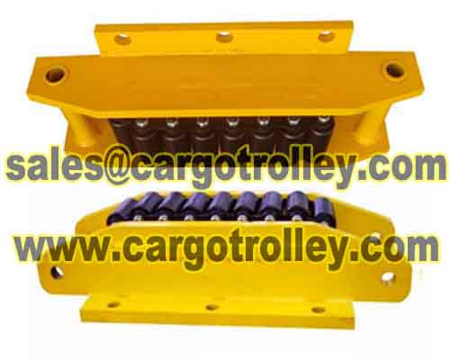 Rollers Rigger Kit Pictures