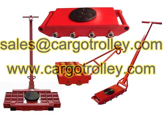Rotating Roller Skids Pictures And Specifications