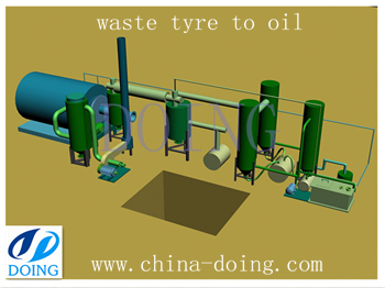 Safety First Waste Tyre Recycling Equipment