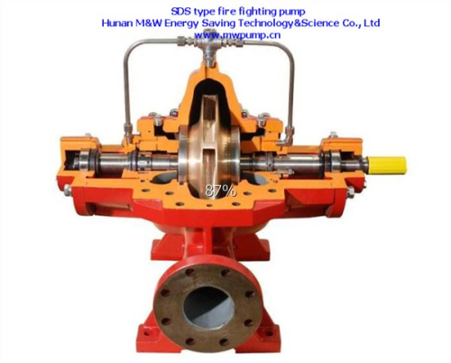 Sds Type Fire Fighting Pump