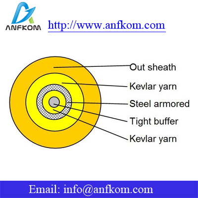 Single Fiber Armored Indoor Cable