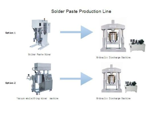 Solder Paste Chemical Cosmetic Mixing Production Line