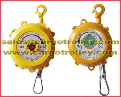 Spring Balancer Manufacturer Shan Dong Finer Lifting Tools Co Ltd