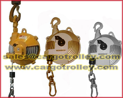 Spring Balancers Instruction And Applications