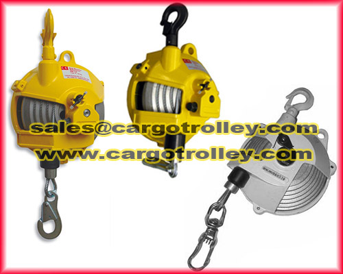 Spring Balancers Specifications