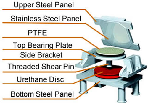 Steel Disc Bridge Bearing Designs And Types