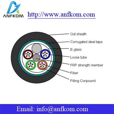 Stranded Non Metallic Armored Outdoor Cable