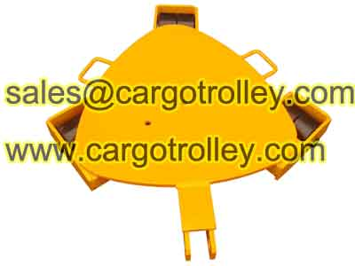 Swivel Pad Top Rollers And Rigger Kits