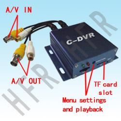 Tf Card Mini C Dvr 65288 Hfr 606 65289