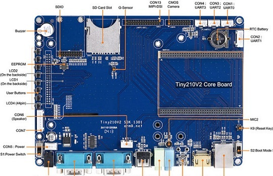 Tiny210v2 Samsung S5pv210 Arm Cortex A8 Single Board