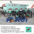 Tungsten Jigging Machine Mining Beneficiation Equipment For Separation Of Scheelite And Wolframite