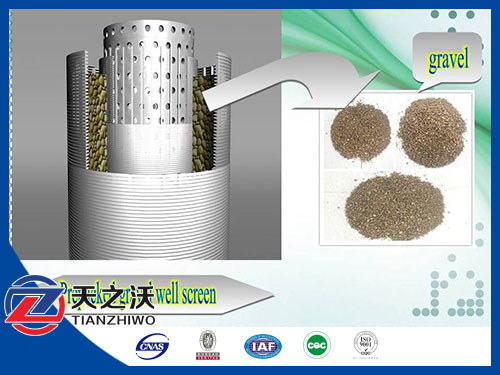 Two Layer Sand Media Filter Screen Pipe