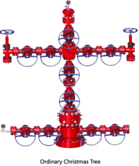 Wellhead Device And Oil Christmas Tree