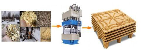Wood Pallet Machine A Good Choice To You
