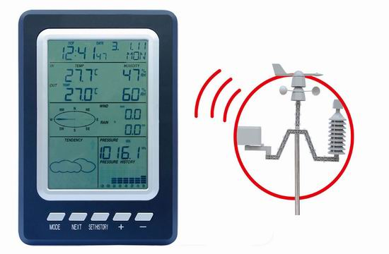 Ws1030 Professioan Weather Station With Solar 433mhz Rcc Transmission Range Up To 100meters