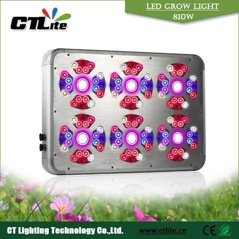135w Intelligent Full Spectrum Led Grow Light