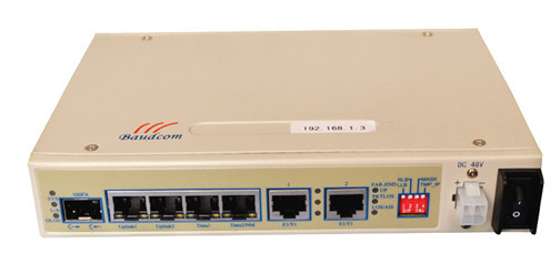 2 E1 Over Ethernet Tdm Ip Multiplexer