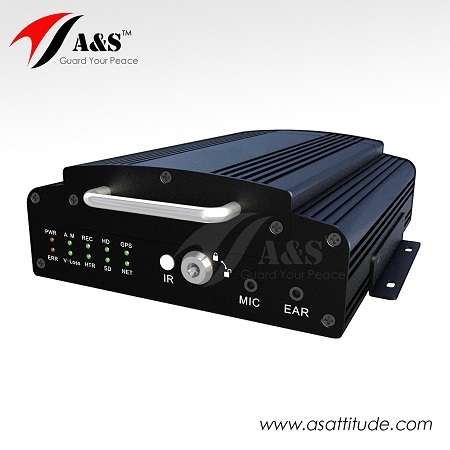4ch 3g Hdd Mobile Dvr Vehicle Bus As M800