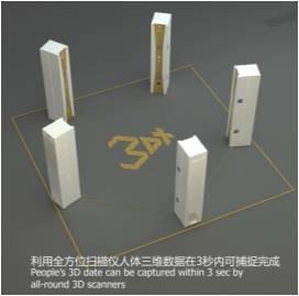 5 Measuring Column Full Body Scanner