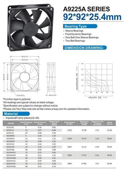 A9225 92x92x25 4mm Small Dc 5v 12v 24v 48v Brushless Axial Cooling Fan