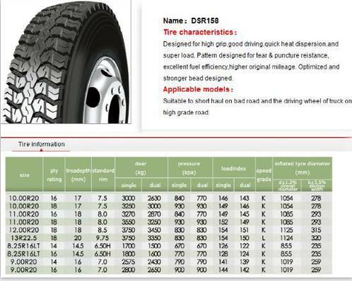 All Steel Radial Heavy Duty Tire Truck Dsr158